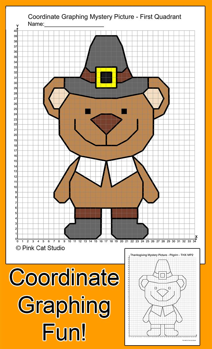 Thanksgiving Math Coordinate Graphing Pictures Plotting