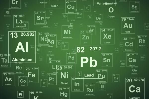 Four new element names added to the periodic table Periodic table - new periodic table of elements hd