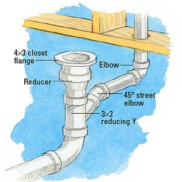 drain and vent lines are important aspects of your home's