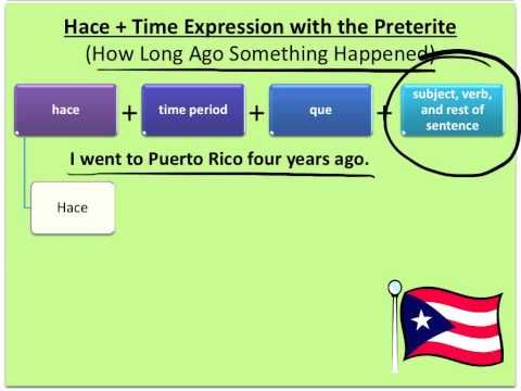 Hace Time Expressions In Spanish Youtube Spanish Lesson