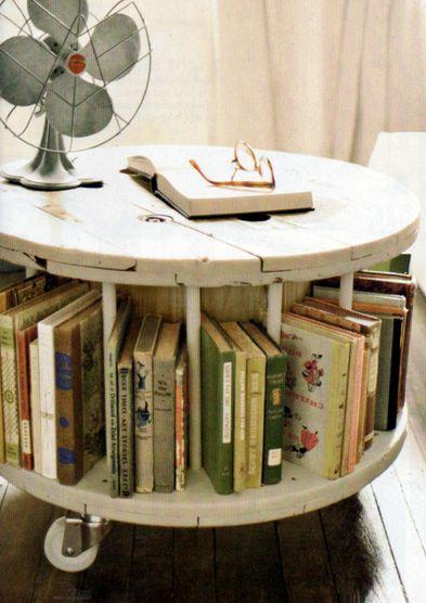 10 id es pour d tourner une bobine de chantier touret en bois inspiration et astuces de. Black Bedroom Furniture Sets. Home Design Ideas