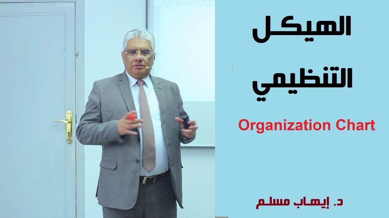 إدارة الموارد البشرية ما هو الهيكل التنظيمي للشركة د إيهاب مسلم Organization Chart Chart Single Breasted Suit Jacket