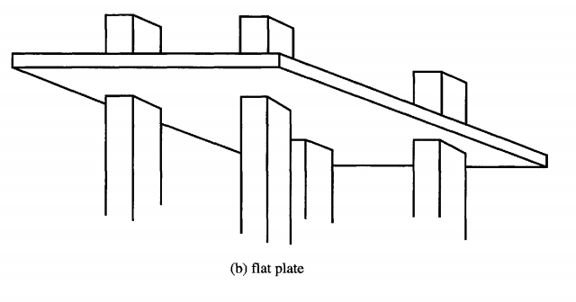 Flat Plate Google Search Concrete Slab Slab Beams