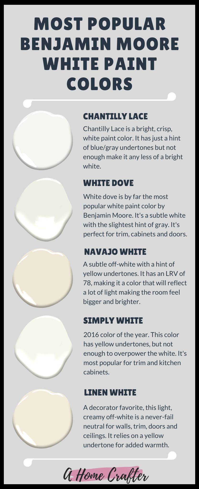 Dulux Most Loved White Colour Palette Interior Design Mood Board By Dulux Australia Dulux Paint Colours White Dulux White Paint Dulux Paint Colours