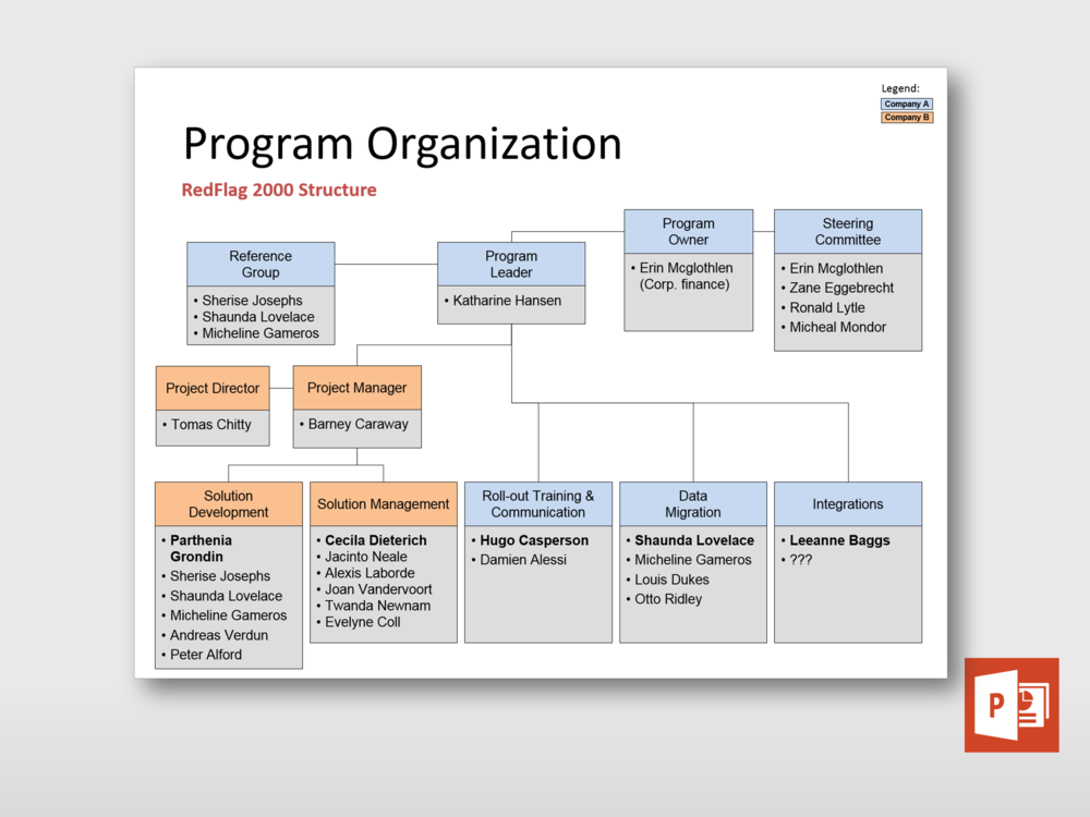 Check Out This New Program Organization Chart Template At Https