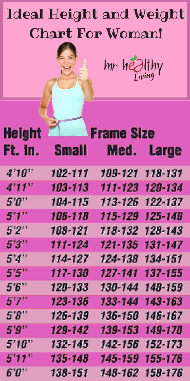 Korean Ideal Weight Chart   Weight Lifting