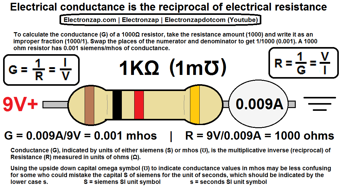 Electrical Conductance Introduction Diagram Used In Youtube Video I