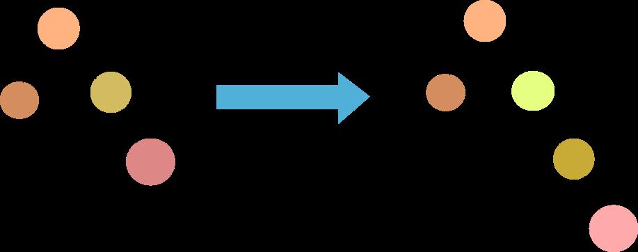 Clojure Macro