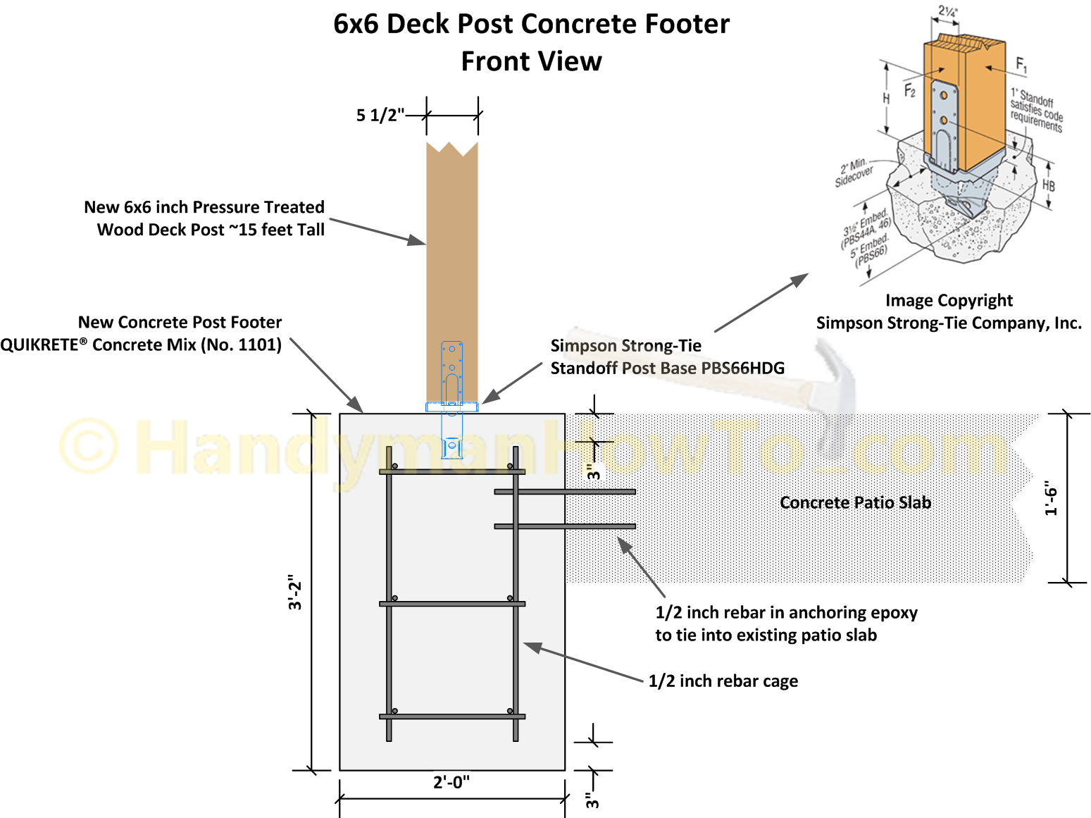 How To Dig A Deck Post Concrete Footer And Build A Rebar