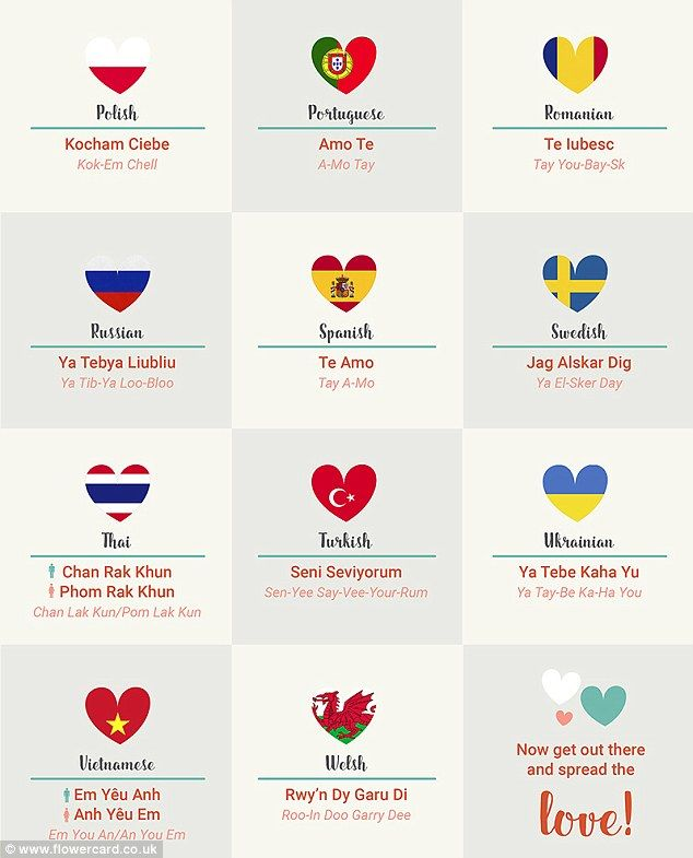 Pin By Leo Cavendish On Languages I Love You Languages Words In Different Languages Language