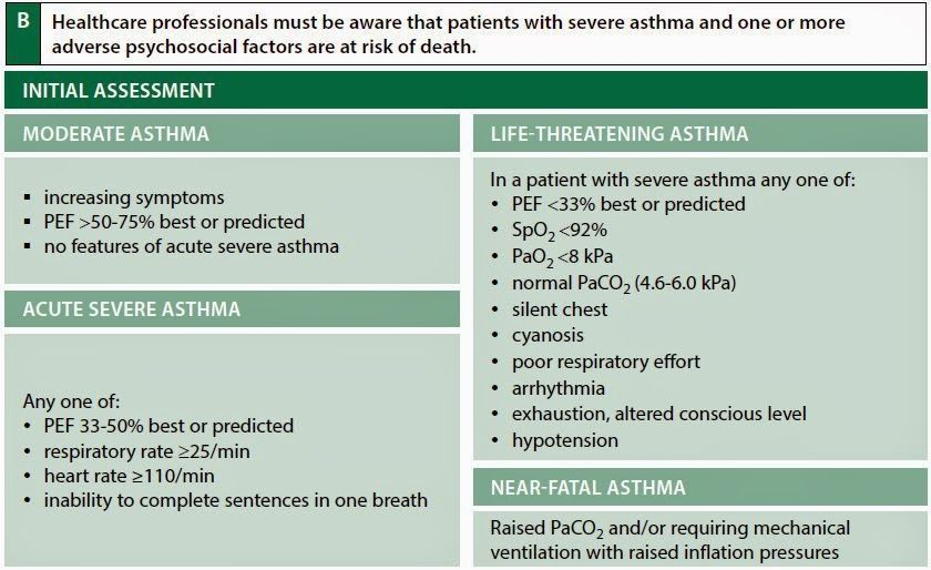 Asthma Attack Lungs -- Check this out by going to the link ...