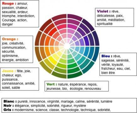 signification couleurs psd pinterest signification couleur signification et couleurs. Black Bedroom Furniture Sets. Home Design Ideas