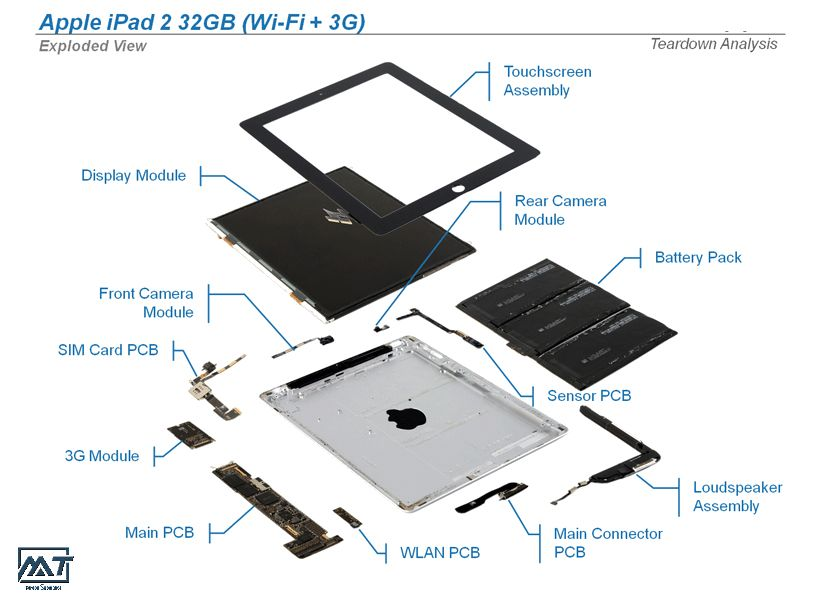 Pin by Mildtrans on Helpful tips for Laptops   Iphone parts ... Iphone Parts Diagram on iphone inside parts, iphone 6 vector, iphone 4 parts map, iphone hardware diagram, iphone cad diagram, iphone 6 replacement parts, iphone 4 ios 7, iphone 4 problems, jeep 6 cylinder engine diagram, iphone 4 buttons, iphone teardown parts list, iphone 4 white, iphone 4 complete parts list, iphone 4 assembly, iphone 6 plus repair parts, iphone 4 replacement parts, iphone 4 headphones, iphone 4 back, iphone troubleshooting, iphone 4 manual,