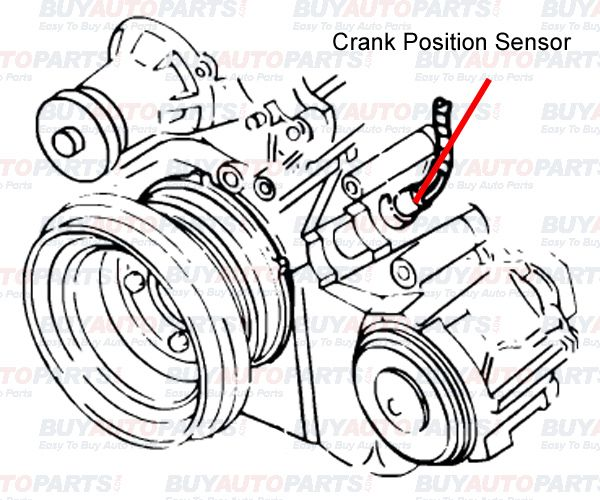 Pin on How to install a crank position sensor