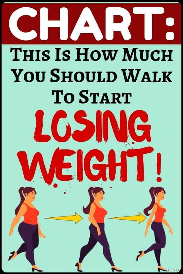 #walking #fitness #weight #health #should #weight #losing #chart #start #walk #body #loss #this #som...