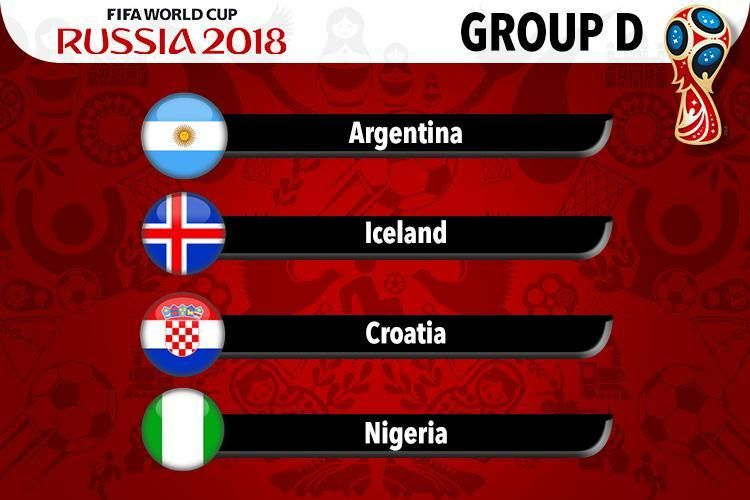 Fifa World Cup 2018 All 8 Groups From A To H World Cup World Cup 2018 Fifa World Cup