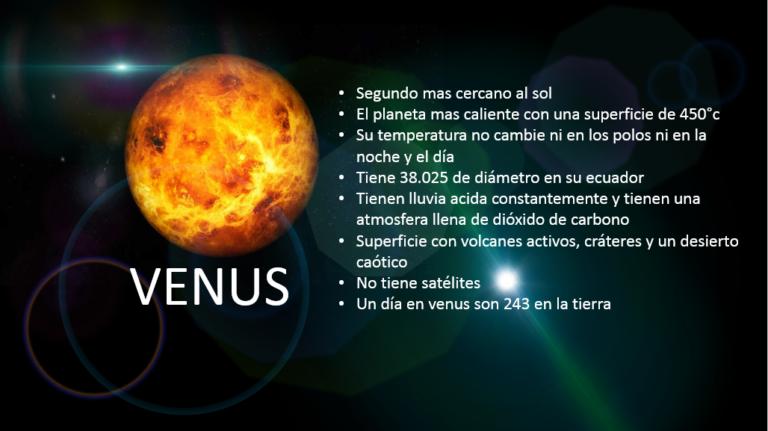 Planeta Venus Imagenes Resumen E Informacion Para Ninos En 2020 Venus Planeta Planetas Del Sistema Solar