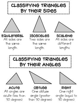 Classifying Triangles Maths Math Classifying Triangles 4th
