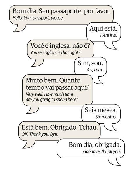 Learn portuguese learning portuguese pinterest portuguese learn brazilian portuguese phrases and vocabulary m4hsunfo