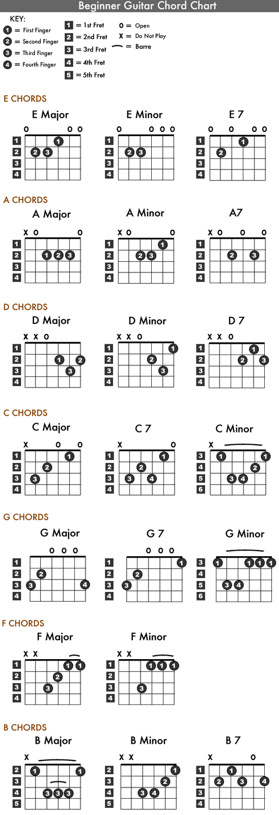 Jazz guitar lessons moon river chord melody rhythm guitar master chords and scales check out this great guitar site hexwebz Choice Image