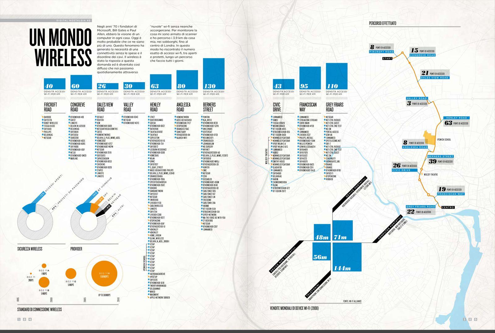 Digital Nostalgia Wired Italy