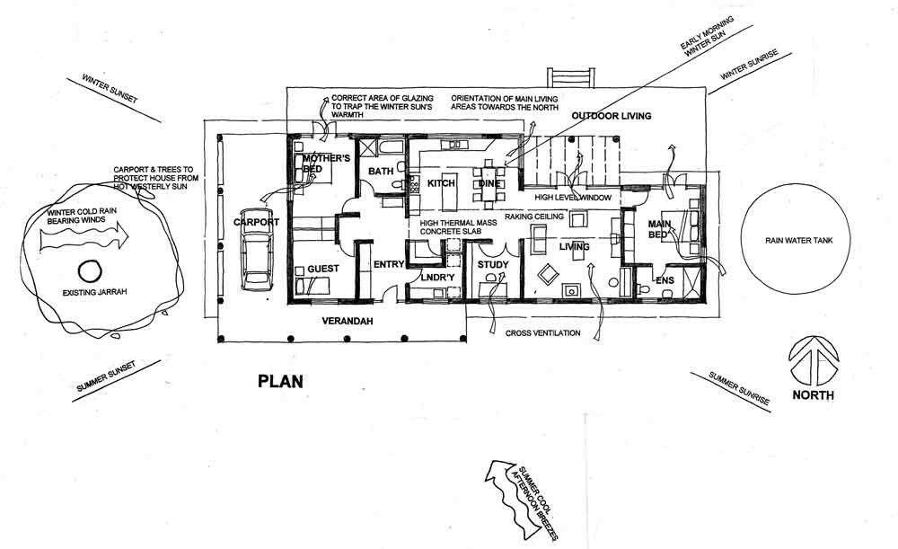 Eco home | House Orientation | Pinterest | House