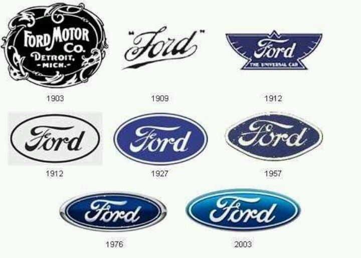Different Ford Logos Over The Decades Ford Logo Car Logos Ford