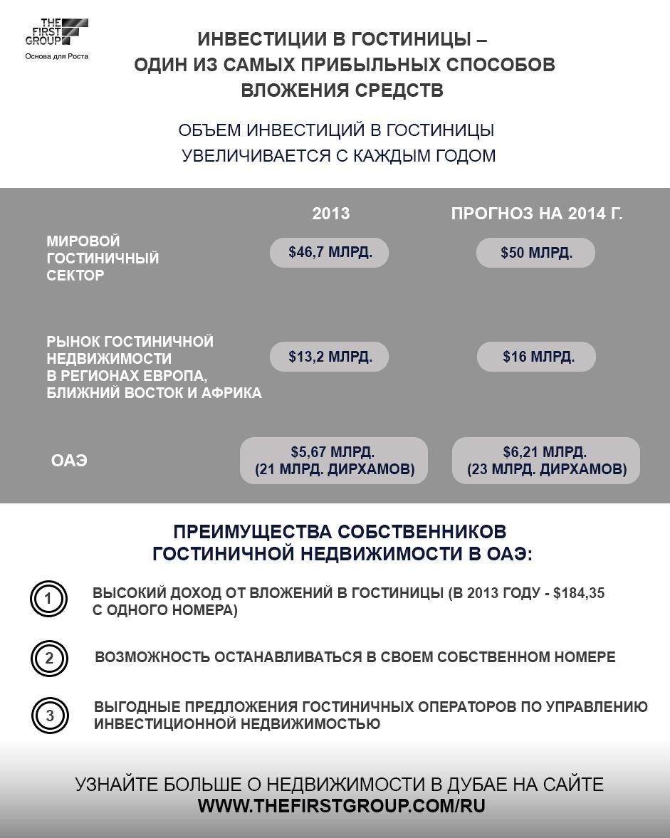 Инвестирование в дубай купить квартиру в болгарии однокомнатную