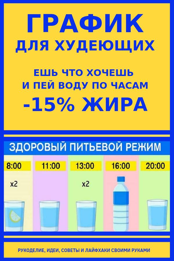 Как Похудеть Что Надо Пить. Что нужно пить для похудения? Разрешенные и запрещенные напитки