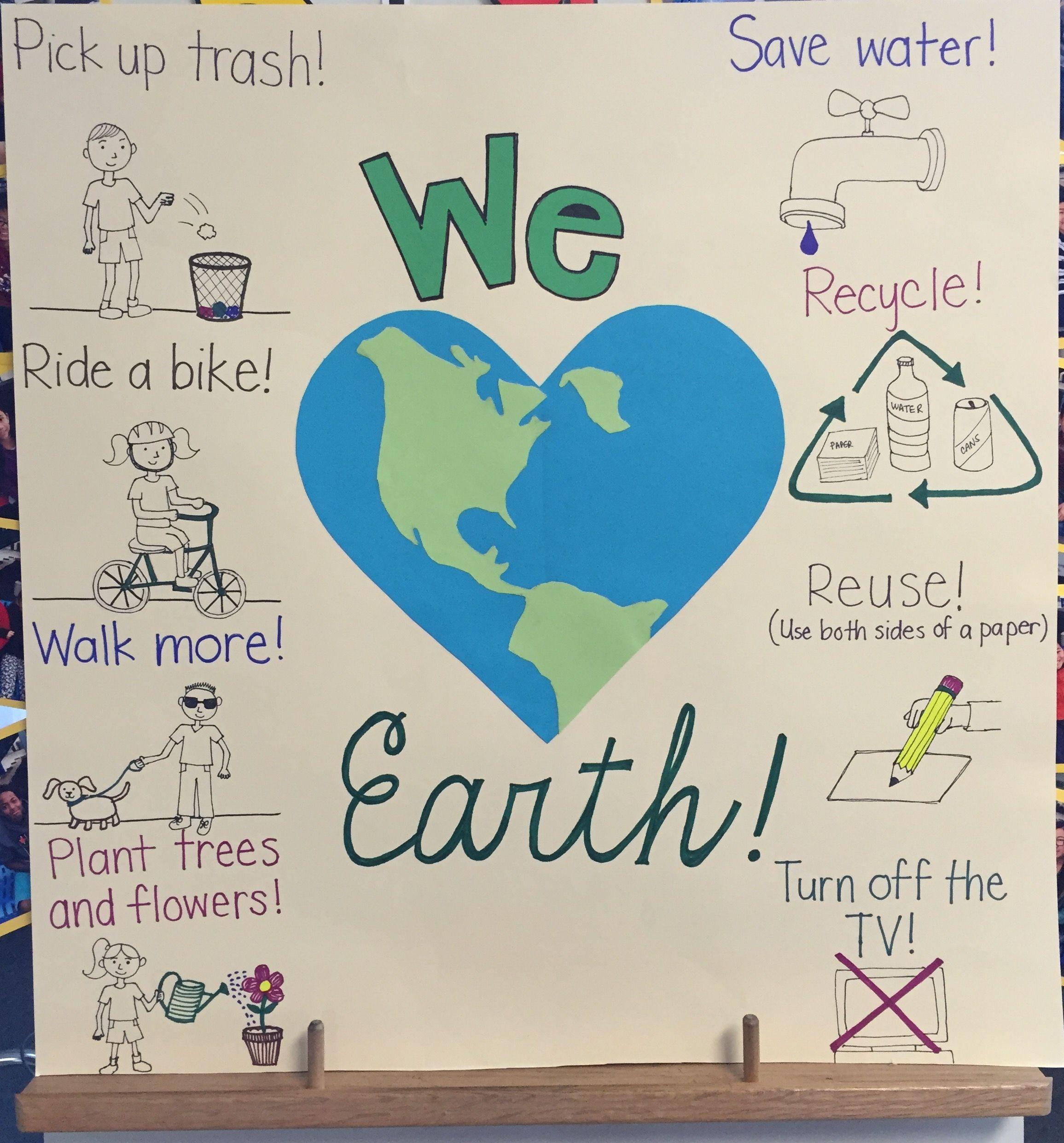 earthday poster thirdgrade Earth