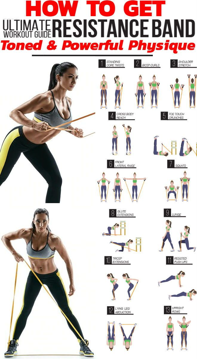8 Resistance Band Exercises To Tone And Shape A Powerful Physique - Gymguider.Com - Health Fitness