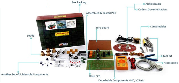 Do it yourself projects are a great way to build some of the great buy electrical and electronics projects online with abstracts circuits for engineering students edgefx is a leading electronics diy kits seller including solutioingenieria Gallery