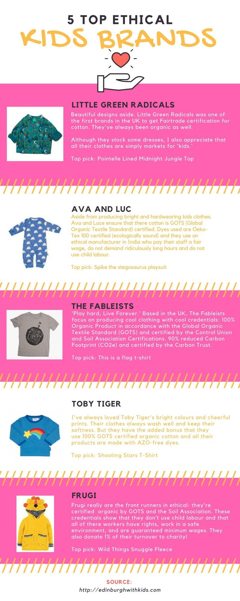 Ethical Kid S Clothes Brands
