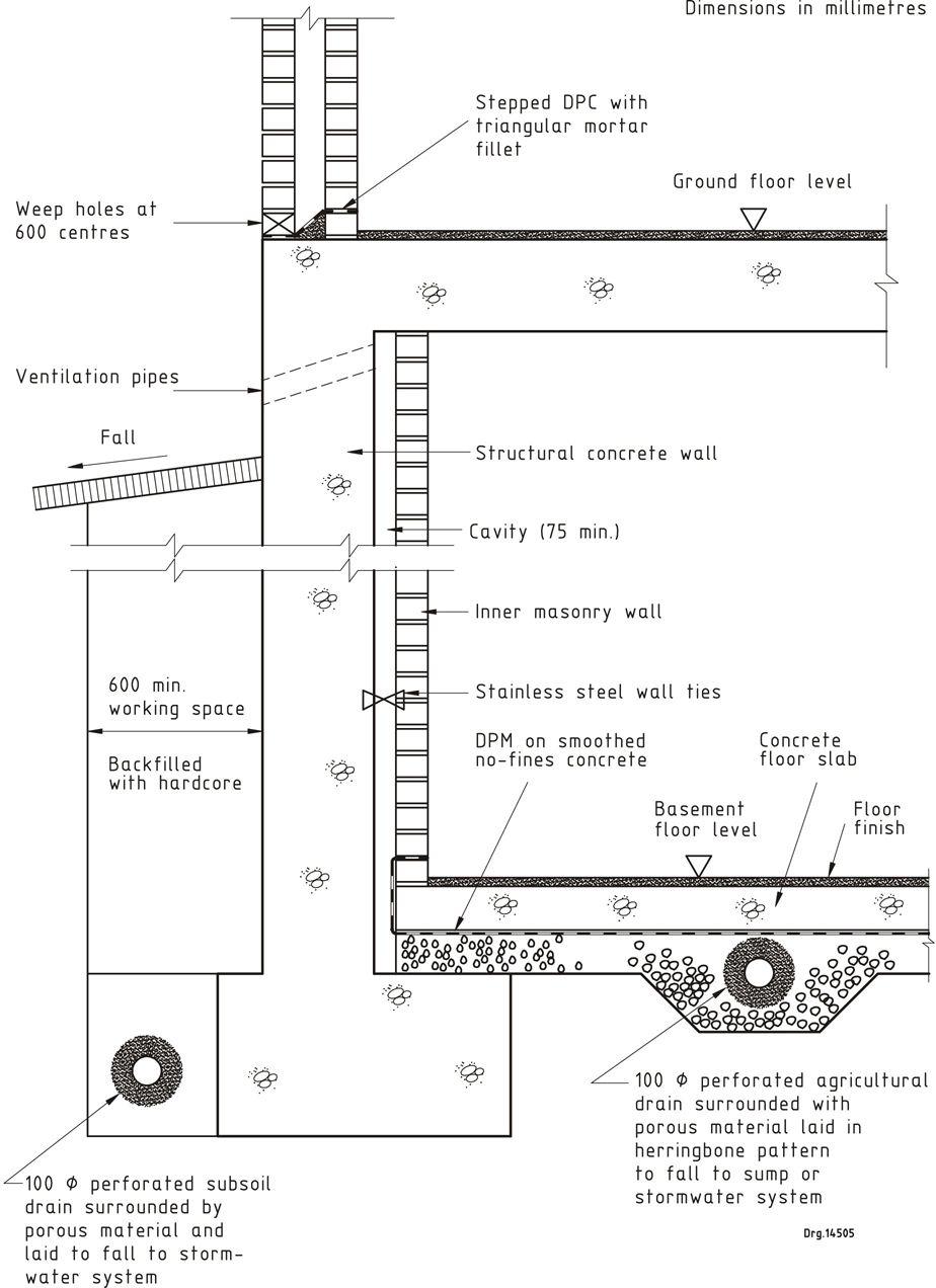 Figure 40 Flat Roof Waterproofing Details More