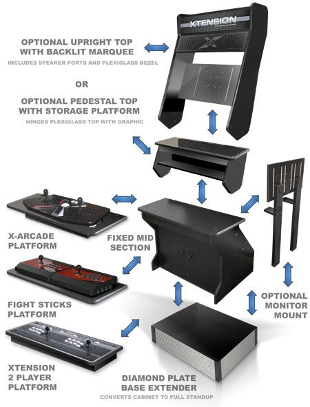 The Xtension Sit Down Pedestal Arcade Cabinet For Fight Sticks Offers An Extremely Comfortable Next Generation Console And Clic Style Of