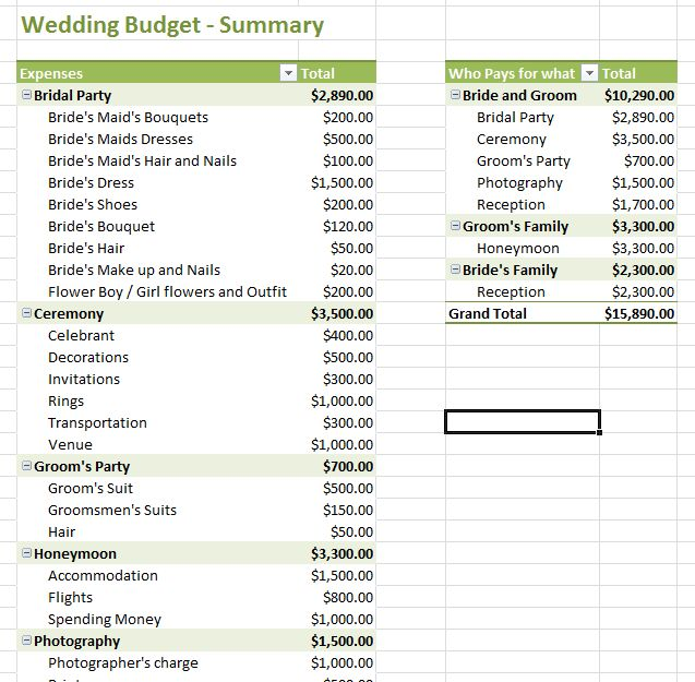 Wedding Budget Template Excel  Wedding Ideas    Budget