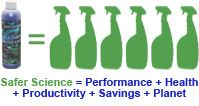 Blog:  GreenCleans.com (Safer and Eco Friendly Cleaning Products)
