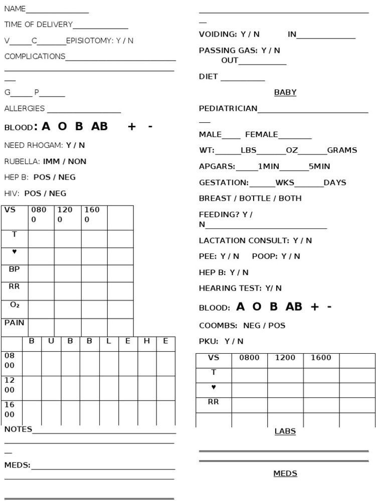 Amy Day (amy_day64) on Pinterest - nursing report sheet templates