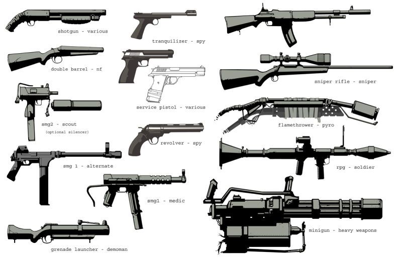 team fortress 2 scout weapons