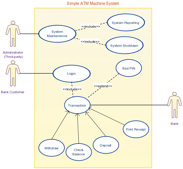 Use Case Templates To Instantly Create Use Case Diagrams Online My