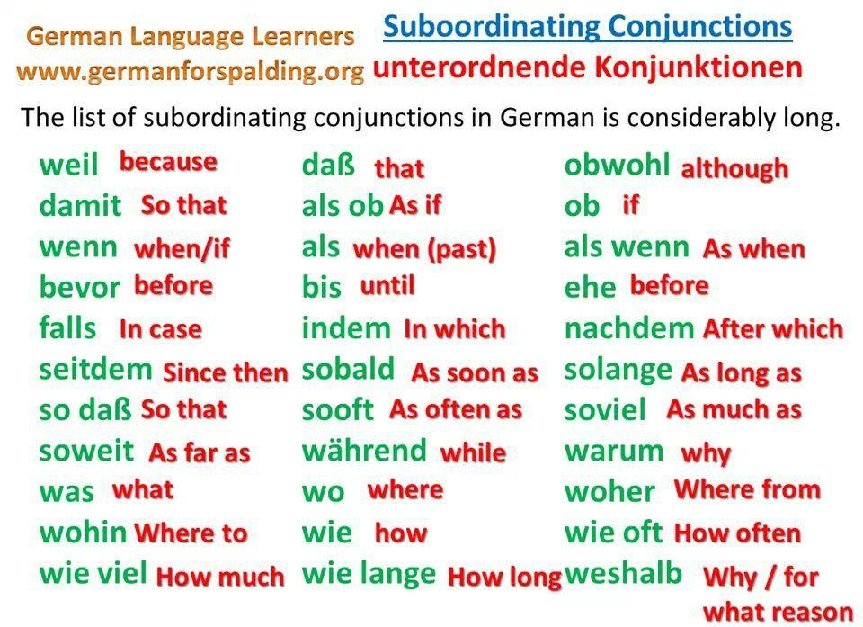 Konjunktion Deutsch