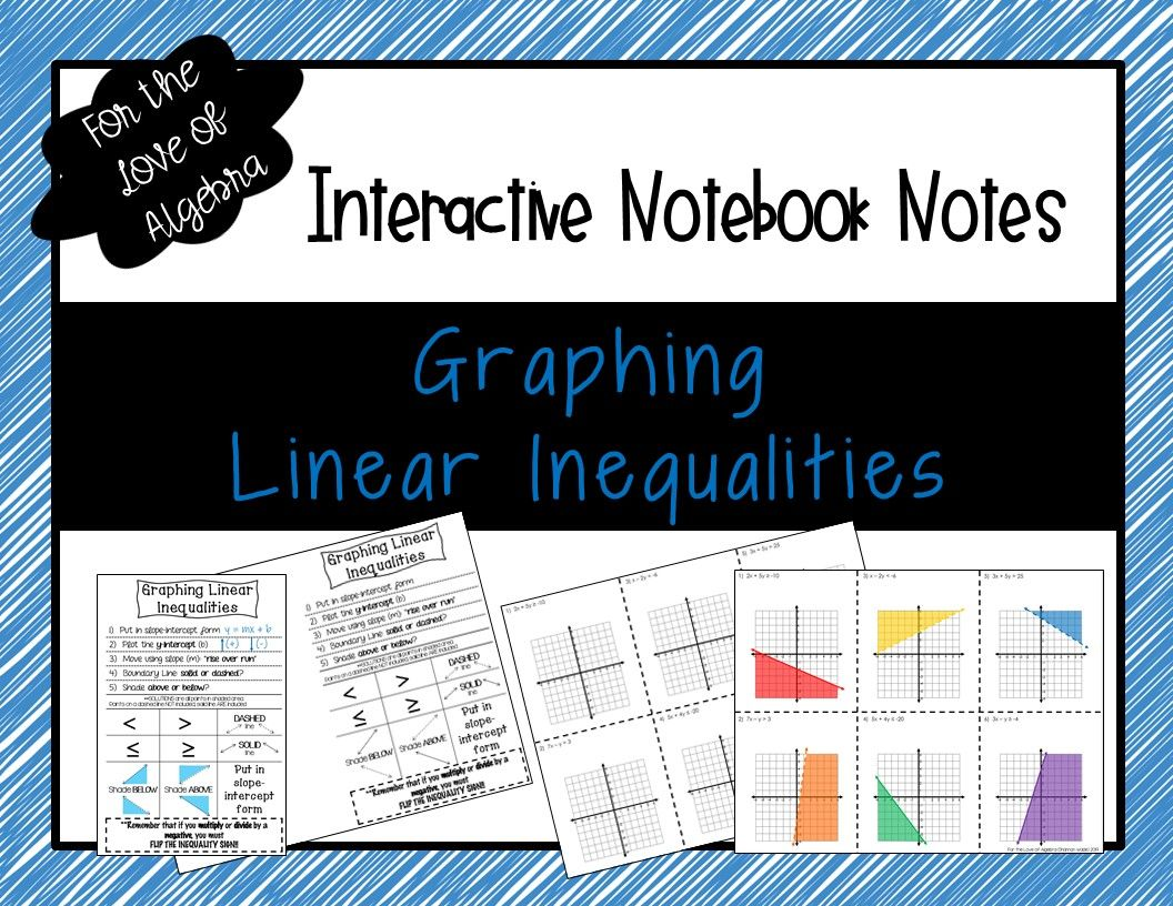 Graphing Linear Inequalities Notes Gse Algebra 1