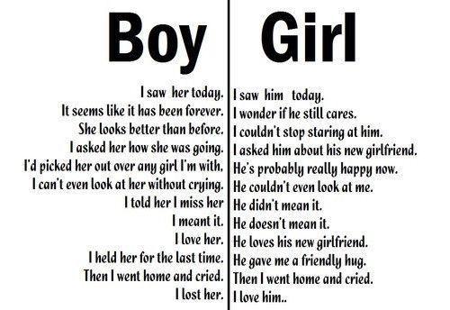 Image via We Heart It https://weheartit.com/entry/153746441/via/30066006 #amor #boy #girl #love #man #pain #woman #dolor