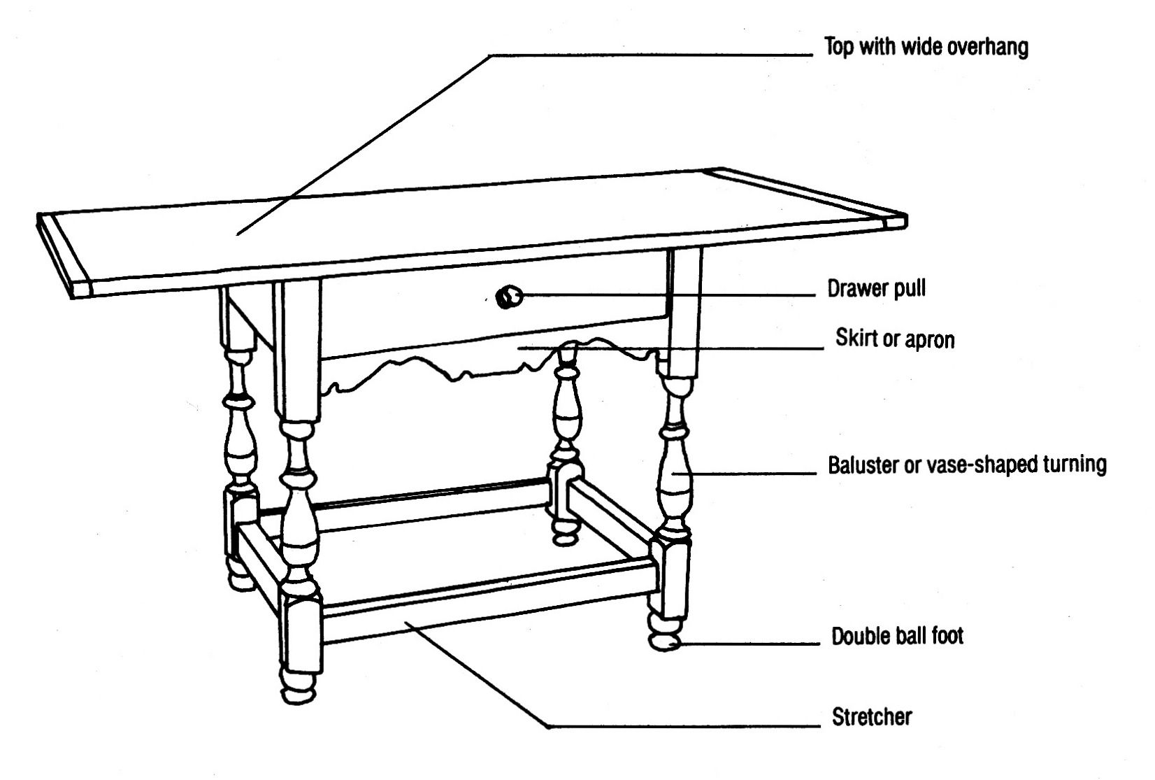 diagram of table with drawer from southern massachusetts. Black Bedroom Furniture Sets. Home Design Ideas