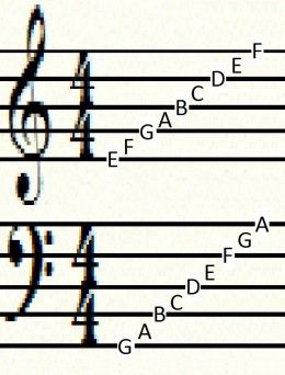 How To Read Sheet Music Notes Cello Music Reading Sheet Music Violin Music