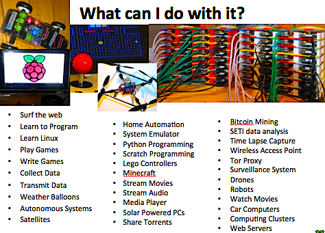 Raspberry Pi, what can I do with it? | Open Source ...