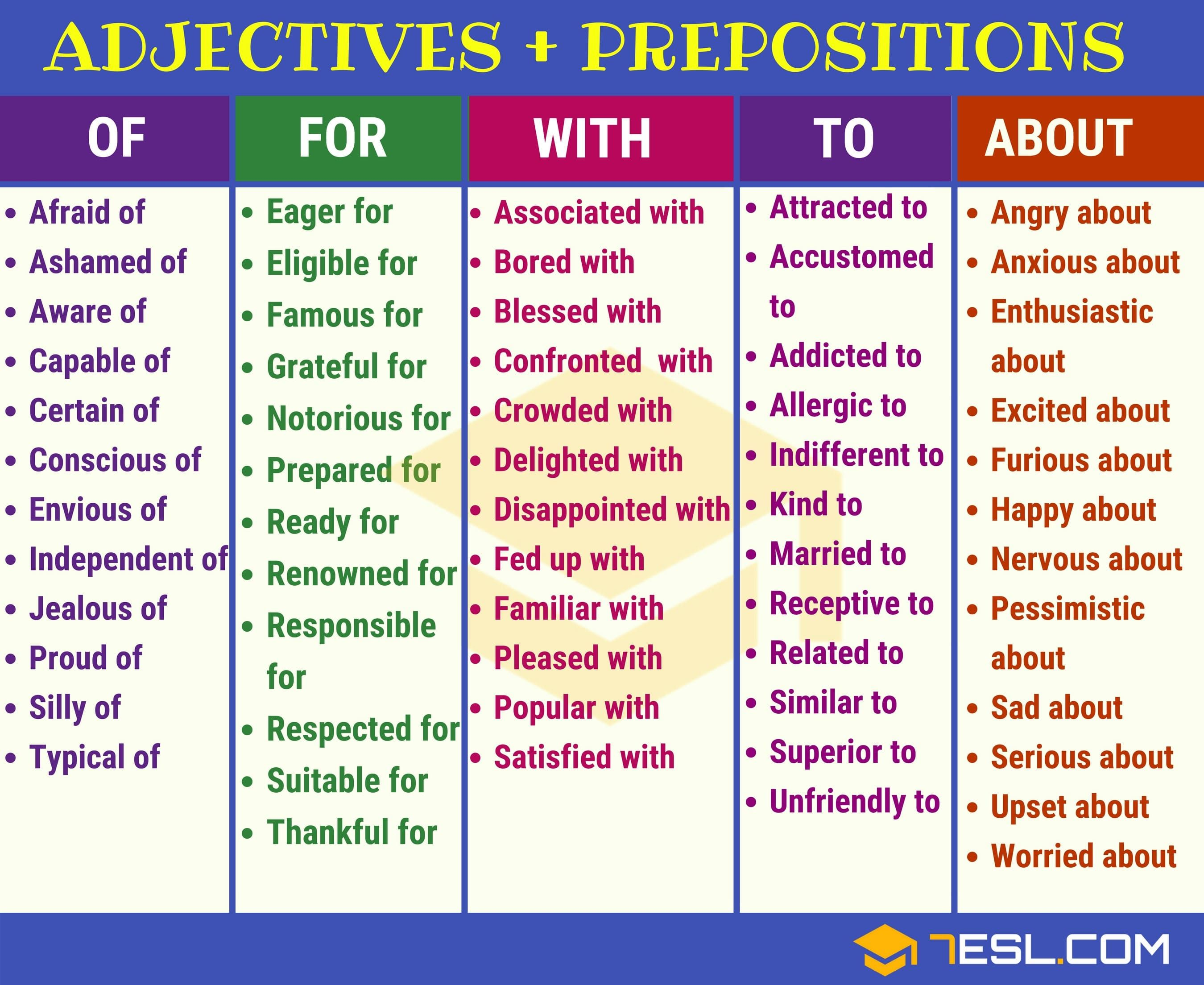 100 Useful Adjective Preposition Collocations