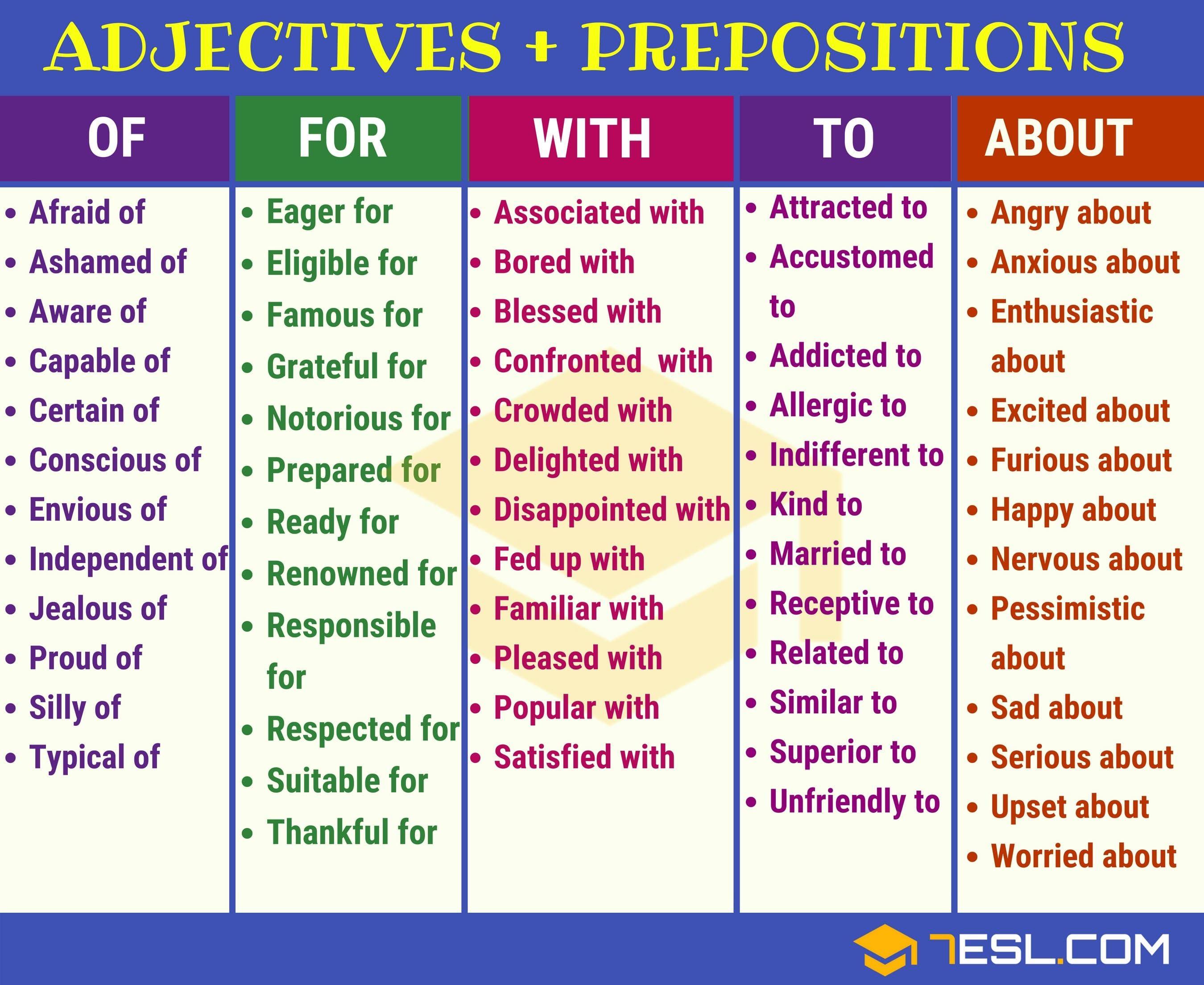 100 Useful Adjective Preposition Collocations