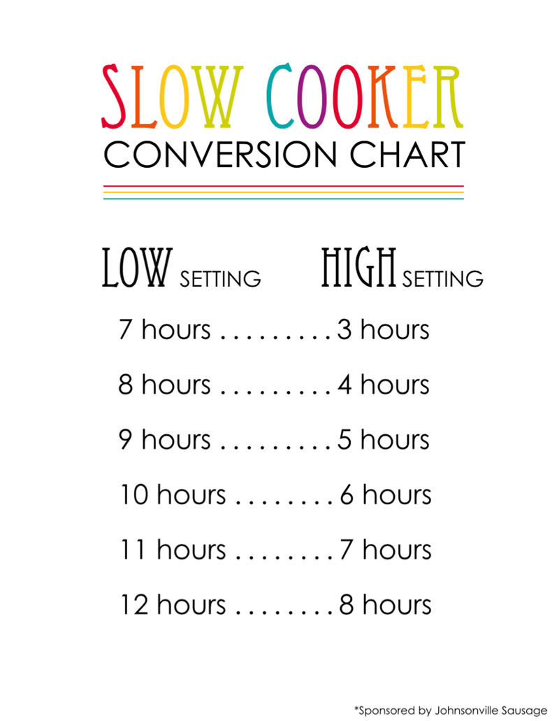 Slow cooker conversion chart do you have a recipe you want to slow cooker conversion chart do you have a recipe you want to try in the crock use this handy little conversion chart to modify cooking times fo nvjuhfo Gallery