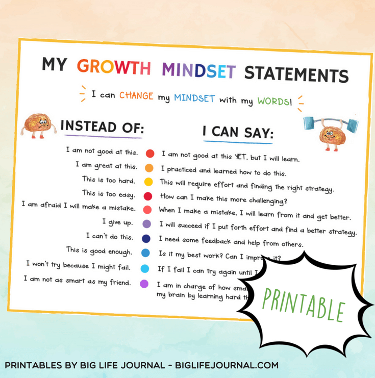 How to Teach Growth Mindset to Kids (The 4-Week Guide) | Teaching growth mindset, Growth mindset for kids, Growth mindset statements